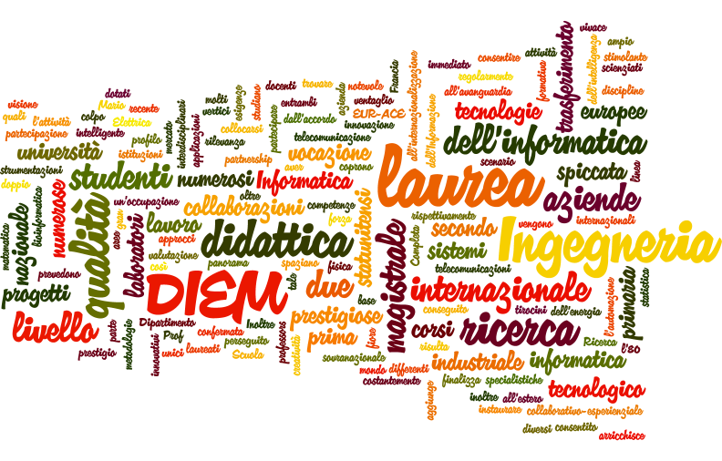 diem_wordle